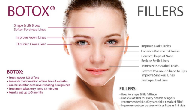 West Palm Beach Botox - Injectable Fillers West Palm Beach