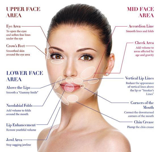 West Palm Beach Injectable Fillers - Dermal Fillers West Palm Beach